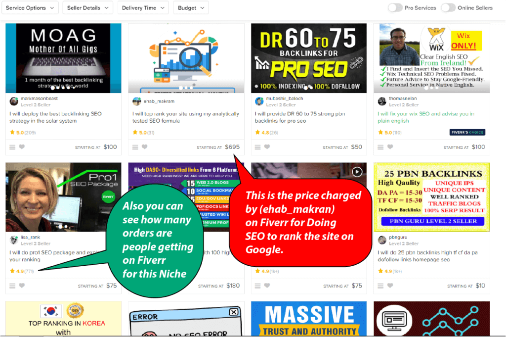 HOW TO CREATE A GIG ON FIVERR search result on fiverr
