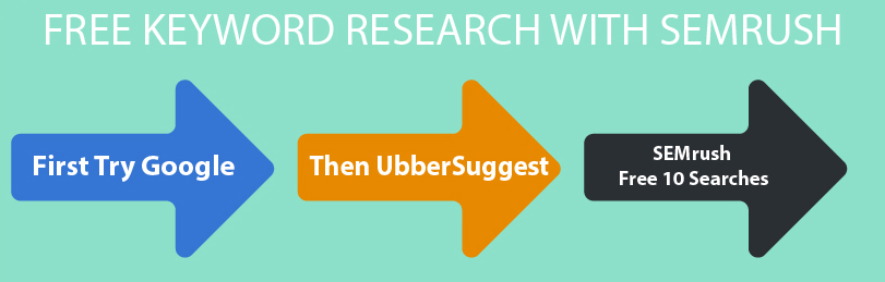 free keyword research with semrush