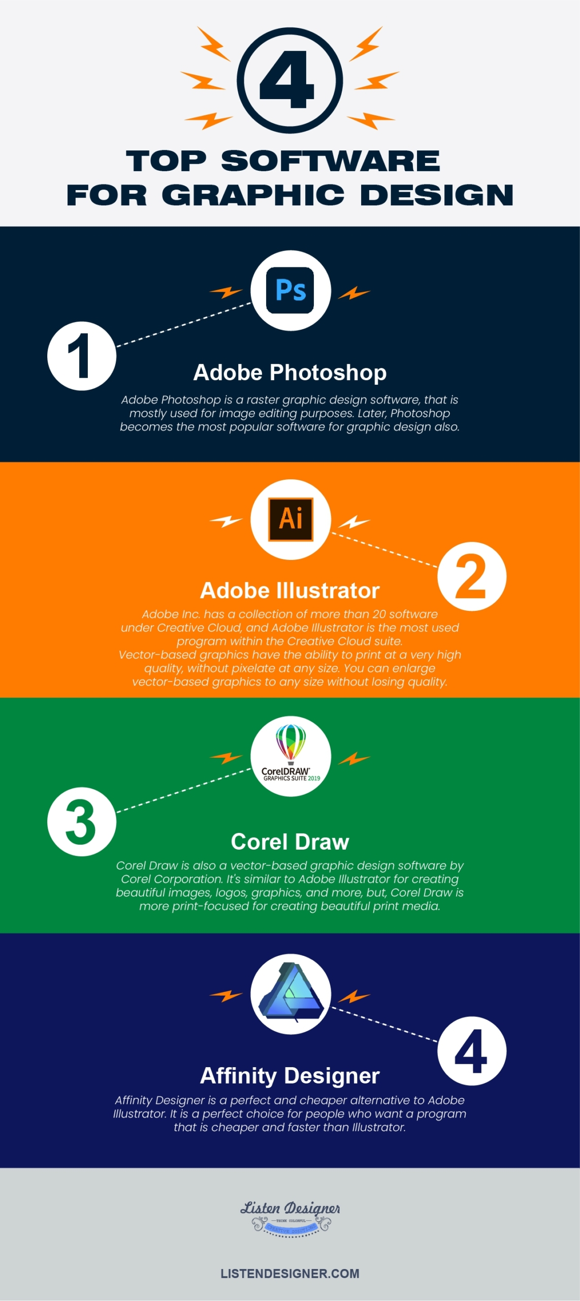 Top software for graphic design infographic
